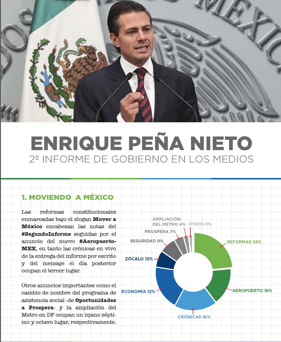 EPN Y AYOTZINAPA: EL CAMBIO DE ESTRATEGIA
